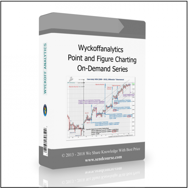 Wyckoffanalytics - Wyckoff Point and Figure Charting On-Demand Series